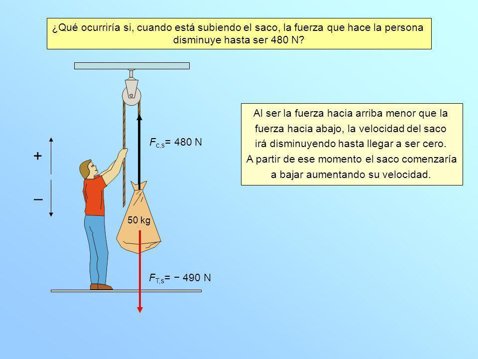 ¿Qué ocurriría si, cuando está subiendo el saco, la fuerza que hace la persona disminuye hasta ser 480 N? F T,s = 490 N 50 kg Al ser la fuerza hacia a