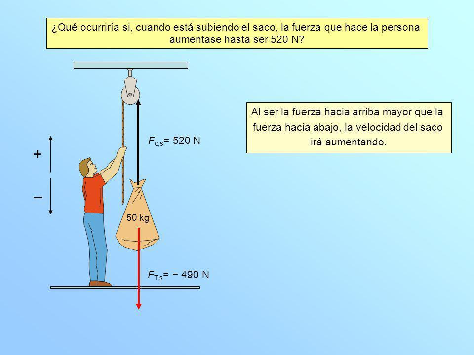 ¿Qué ocurriría si, cuando está subiendo el saco, la fuerza que hace la persona aumentase hasta ser 520 N? F T,s = 490 N 50 kg Al ser la fuerza hacia a