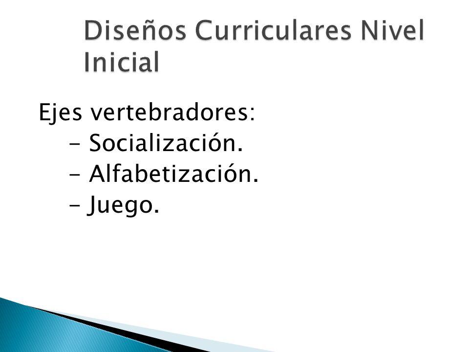El Diseño Curricular comprende las siguientes áreas: Prácticas Sociales del Lenguaje.