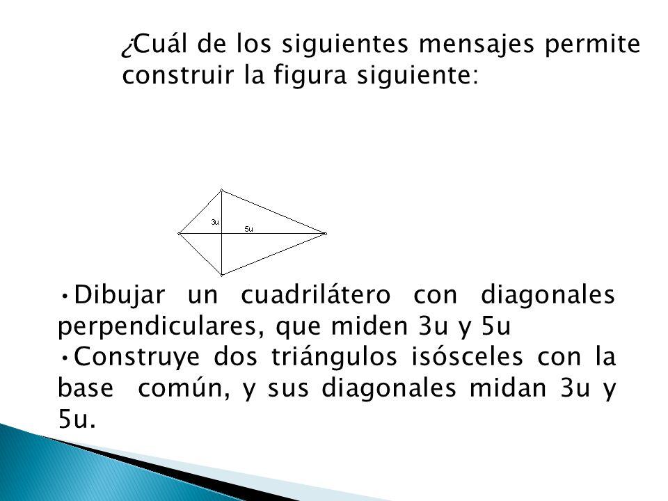 ¿Cuál de los siguientes mensajes permite construir la figura siguiente: Dibujar un cuadrilátero con diagonales perpendiculares, que miden 3u y 5u Cons