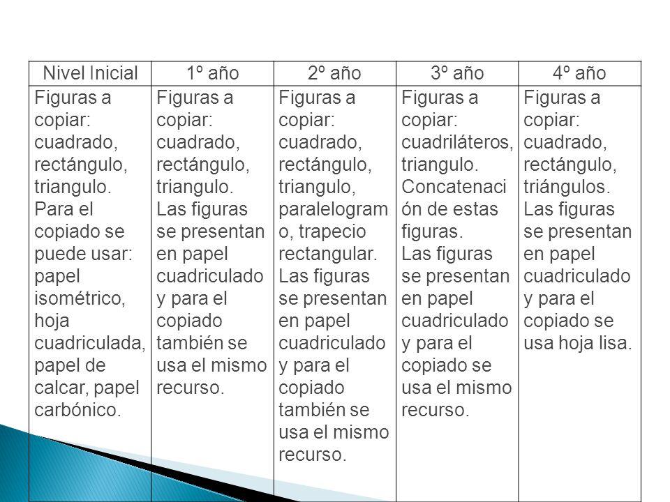 Nivel Inicial1º año2º año3º año4º año Figuras a copiar: cuadrado, rectángulo, triangulo. Para el copiado se puede usar: papel isométrico, hoja cuadric