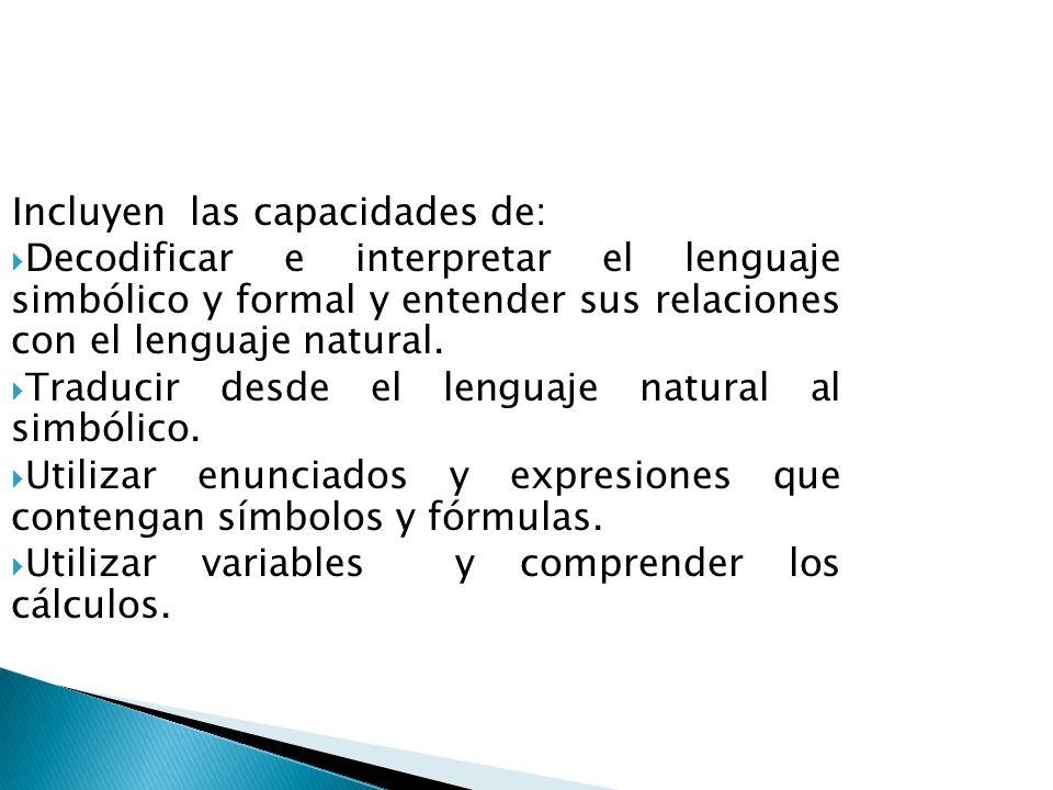 Utilizar el lenguaje simbólico, formal y técnico y las operaciones Incluyen las capacidades de: Decodificar e interpretar el lenguaje simbólico y form