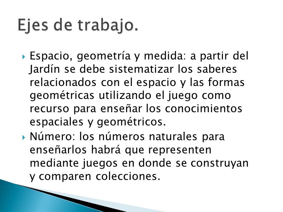 Espacio, geometría y medida: a partir del Jardín se debe sistematizar los saberes relacionados con el espacio y las formas geométricas utilizando el j