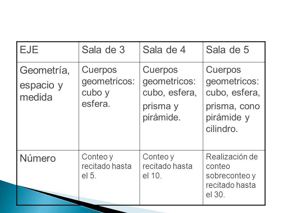 Organización de la clase: se divide a la clase en grupos de 4 alumnos cada uno.