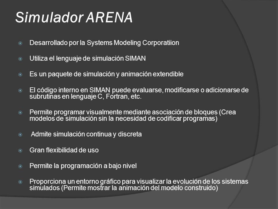 Simulador ARENA Desarrollado por la Systems Modeling Corporatiion Utiliza el lenguaje de simulación SIMAN Es un paquete de simulación y animación exte