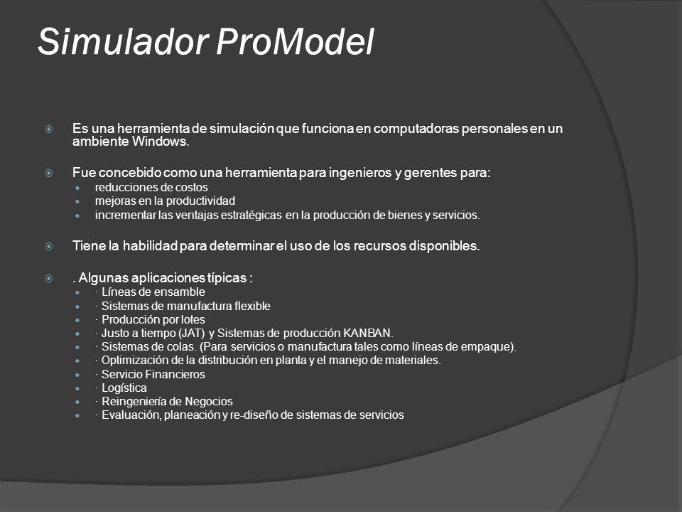 Simulador ProModel Es una herramienta de simulación que funciona en computadoras personales en un ambiente Windows. Fue concebido como una herramienta