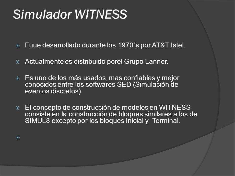 Simulador WITNESS Fuue desarrollado durante los 1970´s por AT&T Istel. Actualmente es distribuido porel Grupo Lanner. Es uno de los más usados, mas co