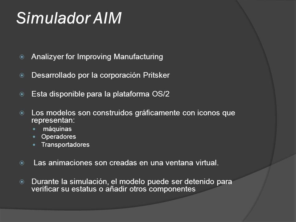 Simulador AIM Analizyer for Improving Manufacturing Desarrollado por la corporación Pritsker Esta disponible para la plataforma OS/2 Los modelos son c