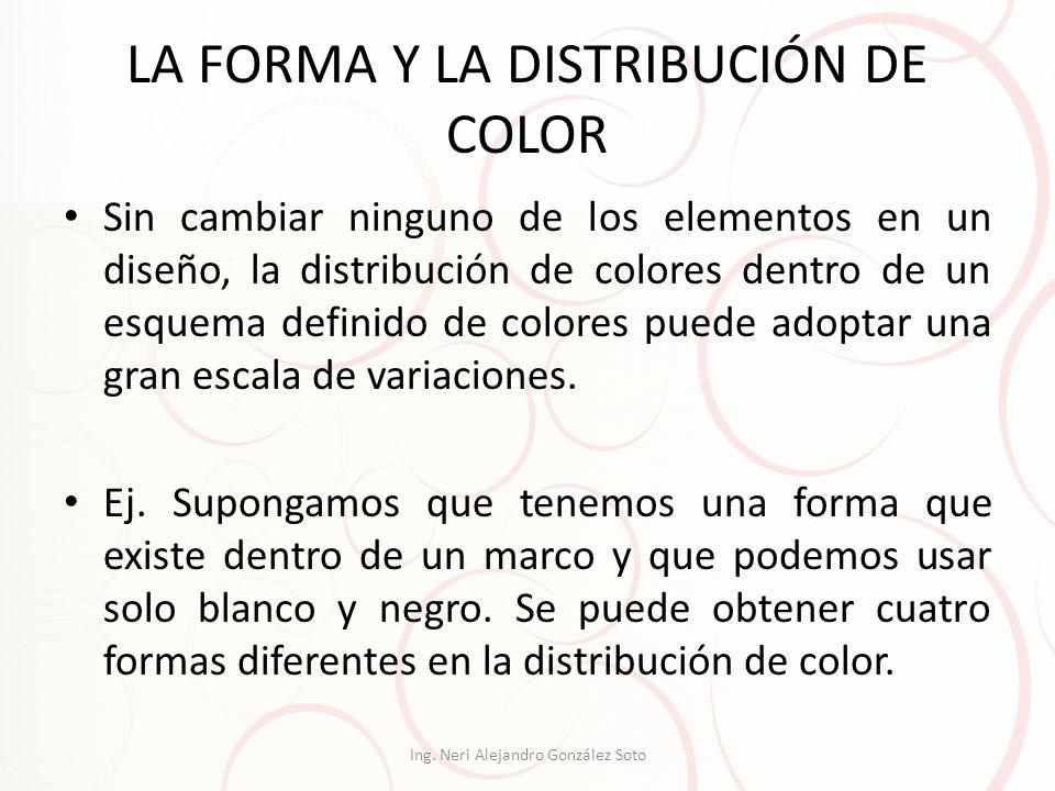 LA FORMA Y LA DISTRIBUCIÓN DE COLOR Sin cambiar ninguno de los elementos en un diseño, la distribución de colores dentro de un esquema definido de col
