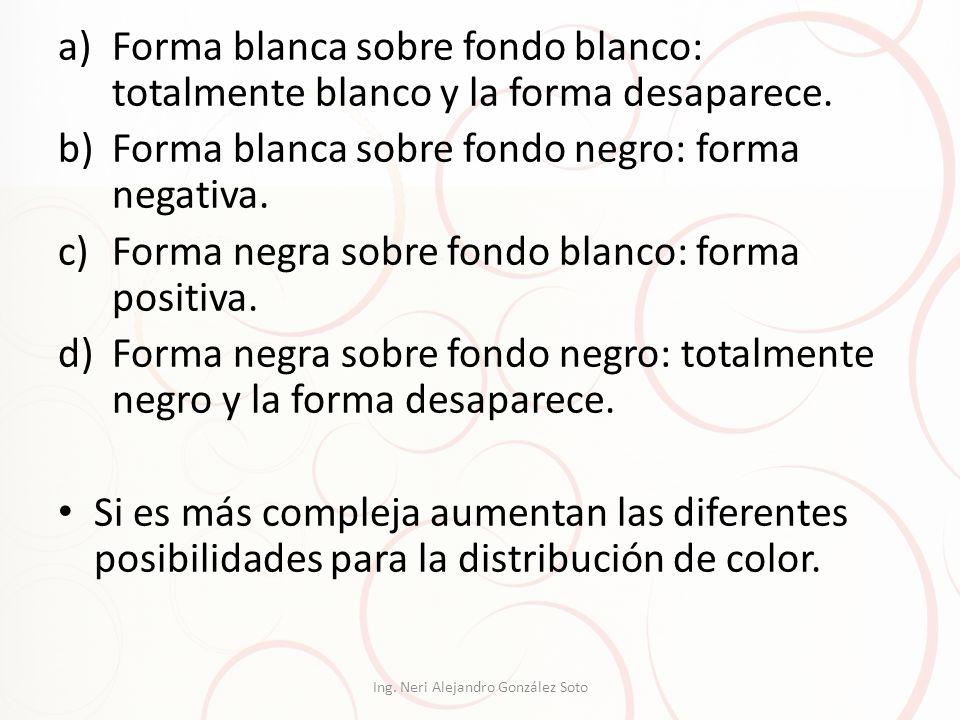 a)Forma blanca sobre fondo blanco: totalmente blanco y la forma desaparece. b)Forma blanca sobre fondo negro: forma negativa. c)Forma negra sobre fond