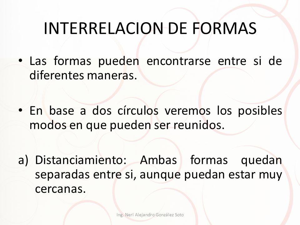 INTERRELACION DE FORMAS Las formas pueden encontrarse entre si de diferentes maneras. En base a dos círculos veremos los posibles modos en que pueden