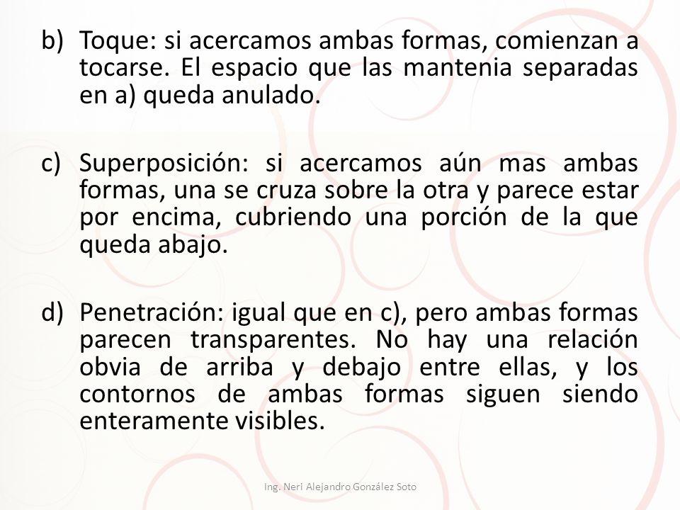 b)Toque: si acercamos ambas formas, comienzan a tocarse. El espacio que las mantenia separadas en a) queda anulado. c)Superposición: si acercamos aún