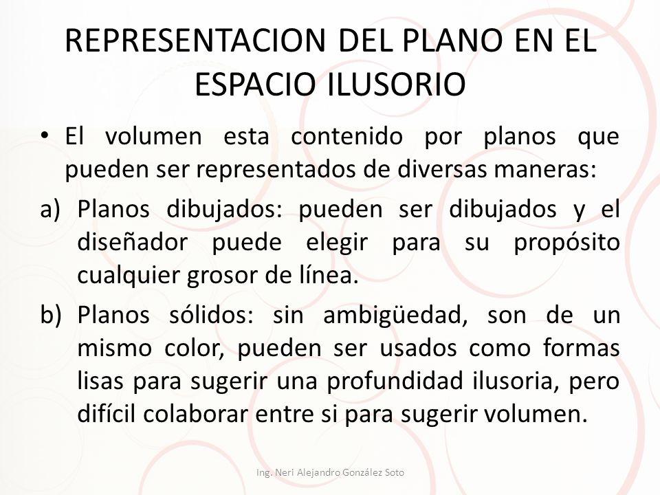 REPRESENTACION DEL PLANO EN EL ESPACIO ILUSORIO El volumen esta contenido por planos que pueden ser representados de diversas maneras: a)Planos dibuja