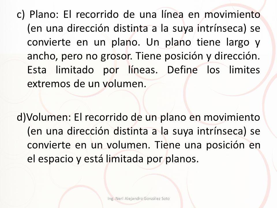 c) Plano: El recorrido de una línea en movimiento (en una dirección distinta a la suya intrínseca) se convierte en un plano. Un plano tiene largo y an