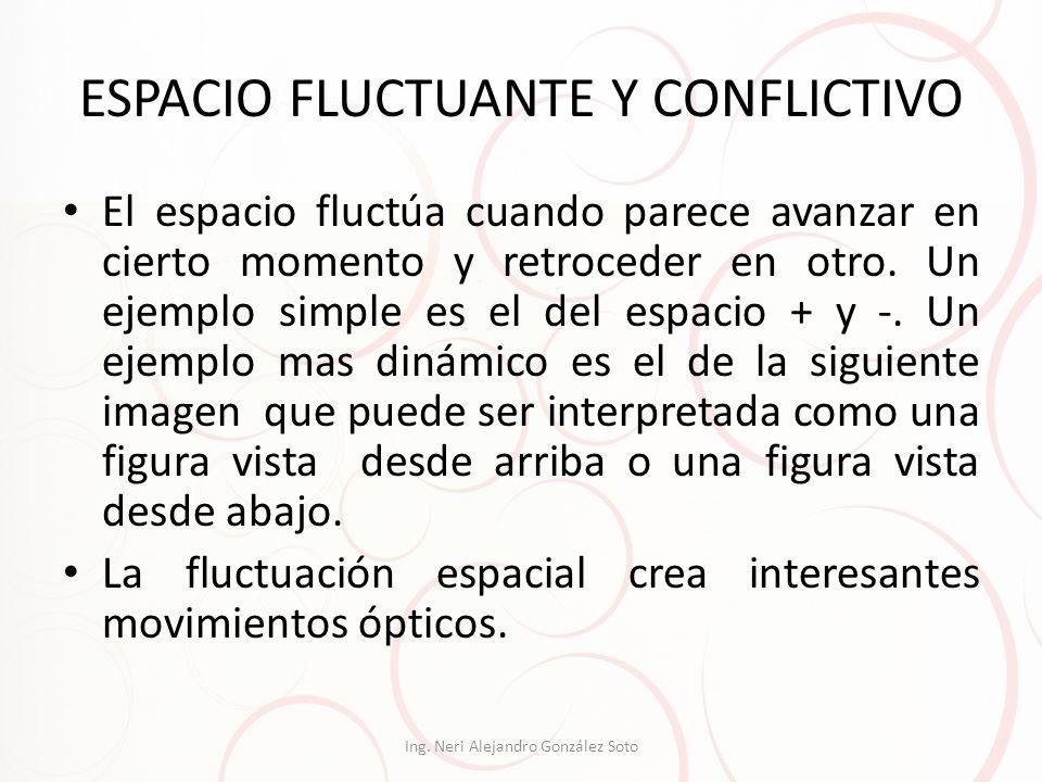 ESPACIO FLUCTUANTE Y CONFLICTIVO El espacio fluctúa cuando parece avanzar en cierto momento y retroceder en otro. Un ejemplo simple es el del espacio