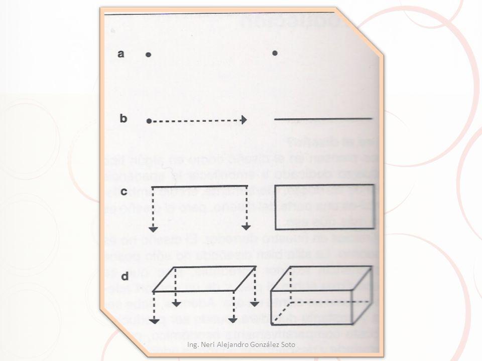 2.- Elementos visuales Cuando dibujamos un objeto en un papel, empleamos una liana visible para representar una línea conceptual.