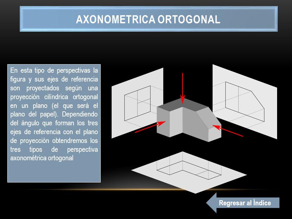 Perspectiva oblicua : Con dos puntos de fuga. Ocurre cuando el cubo está parcialmente ladeado, y solo un eje espacial es paralelo al plano de proyecci