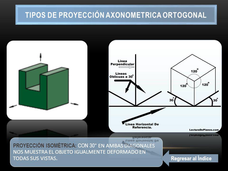 AXONOMETRICA ORTOGONAL En esta tipo de perspectivas la figura y sus ejes de referencia son proyectados según una proyección cilíndrica ortogonal en un