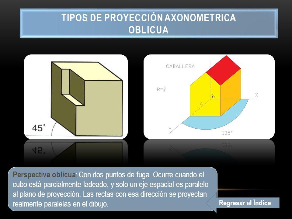 AXONOMETRÍA La perspectiva axonométrica es un sistema de representación gráfica, consistente en representar elementos geométricos o volúmenes en un pl