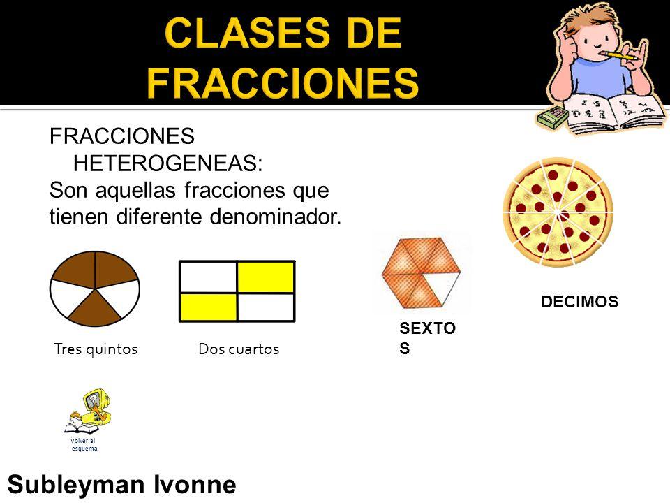 FRACCIONES HETEROGENEAS: Son aquellas fracciones que tienen diferente denominador.