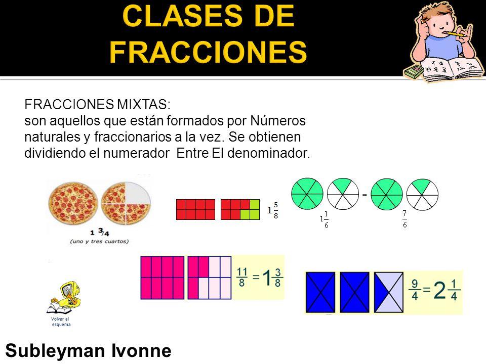 FRACCIONES MIXTAS: son aquellos que están formados por Números naturales y fraccionarios a la vez.
