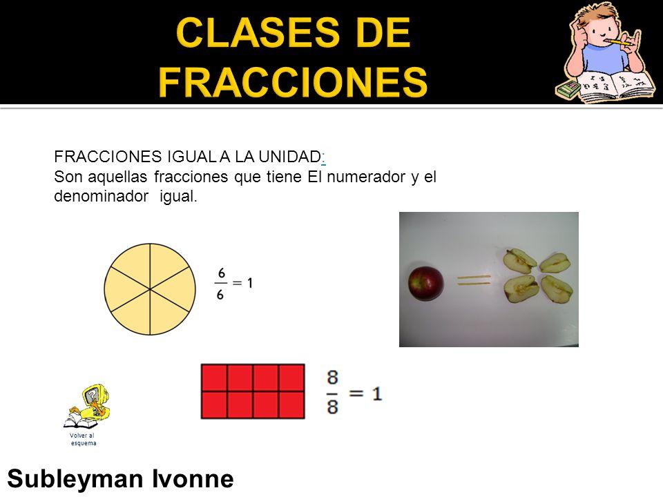 FRACCIONES IGUAL A LA UNIDAD:: Son aquellas fracciones que tiene El numerador y el denominador igual.