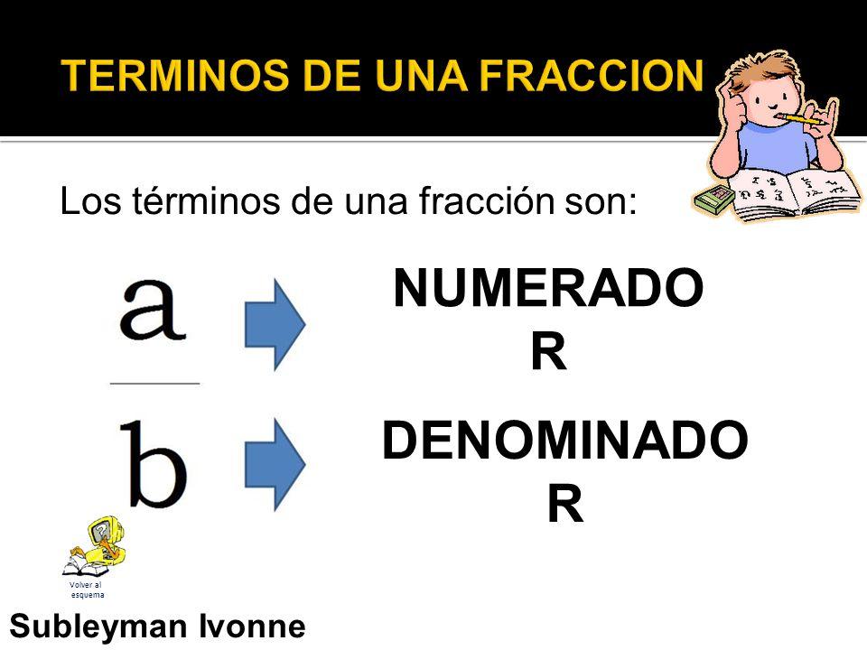 Los términos de una fracción son: NUMERADO R DENOMINADO R Subleyman Ivonne Usman Narváez Volver al esquema