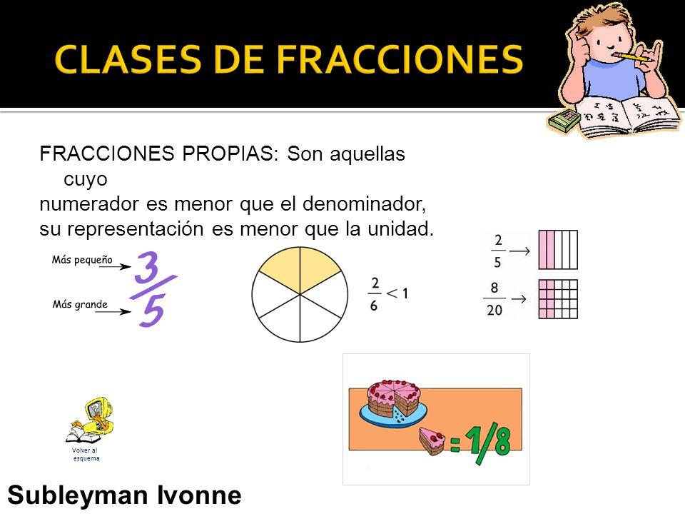 FRACCIONES PROPIAS: Son aquellas cuyo numerador es menor que el denominador, su representación es menor que la unidad.