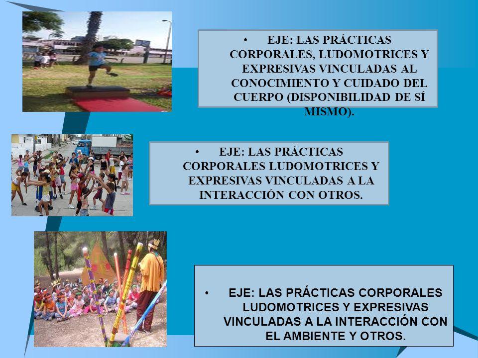 EJE: LAS PRÁCTICAS CORPORALES LUDOMOTRICES Y EXPRESIVAS VINCULADAS A LA INTERACCIÓN CON EL AMBIENTE Y OTROS.