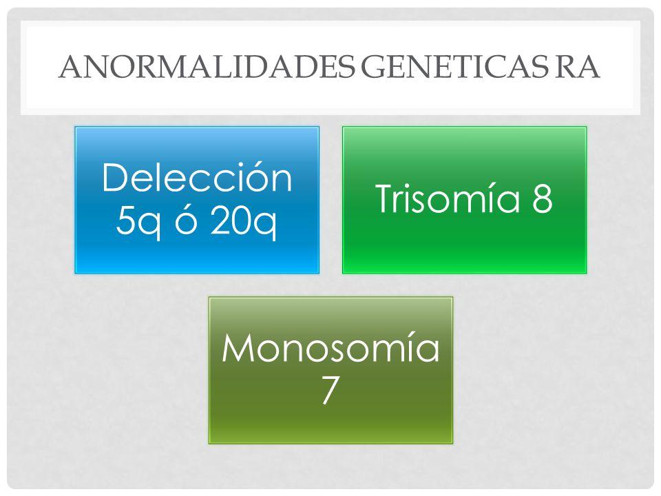 ANORMALIDADES GENETICAS RA Delección 5q ó 20q Trisomía 8 Monosomía 7