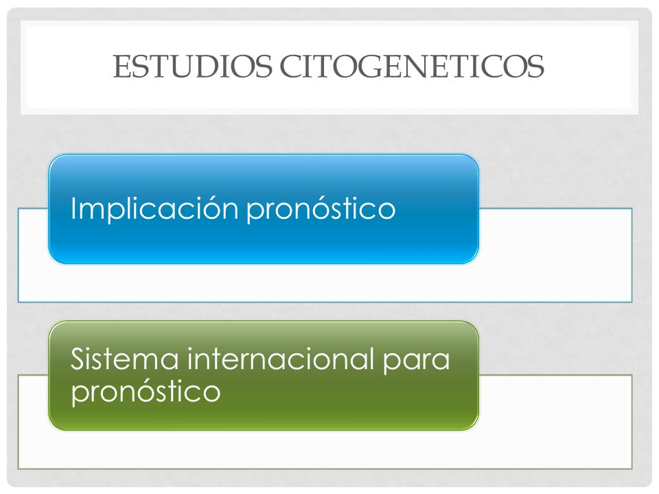 ESTUDIOS CITOGENETICOS Implicación pronóstico Sistema internacional para pronóstico