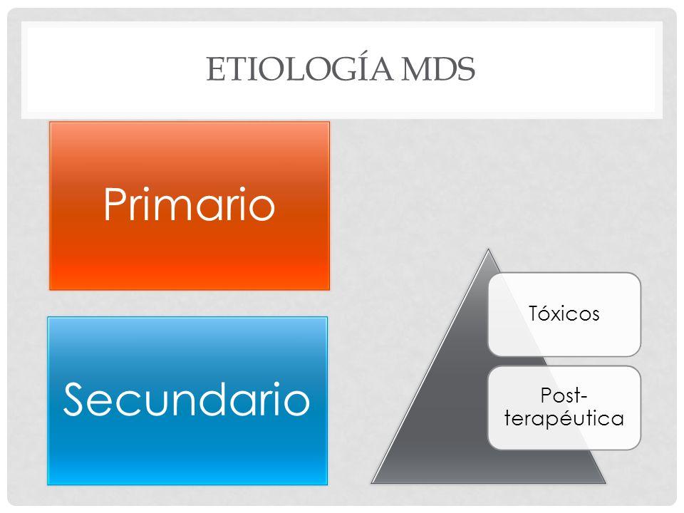 ETIOLOGÍA MDS Primario Secundario Tóxicos Post- terapéutica