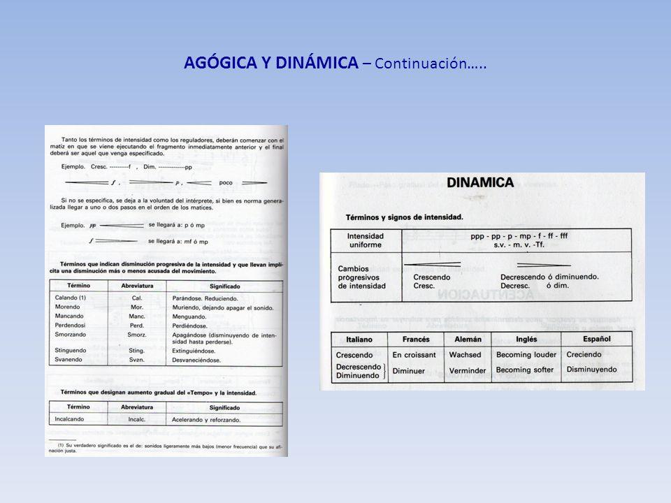 AGÓGICA Y DINÁMICA – Continuación…..