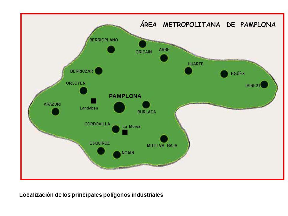 ÁREA METROPOLITANA DE PAMPLONA ORICAIN ARRE HUARTE EGÜÉS IBIRICU BERRIOPLANO BERRIOZAR ORCOYEN PAMPLONA BURLADA La Morea Landaben CORDOVILLA MUTILVA BAJA NOAIN ESQUÍROZ ARAZURI Localización de los principales polígonos industriales