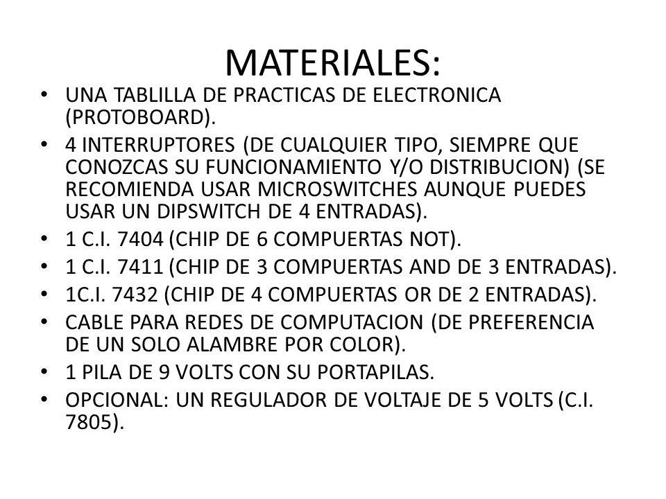 MATERIALES: UNA TABLILLA DE PRACTICAS DE ELECTRONICA (PROTOBOARD). 4 INTERRUPTORES (DE CUALQUIER TIPO, SIEMPRE QUE CONOZCAS SU FUNCIONAMIENTO Y/O DIST