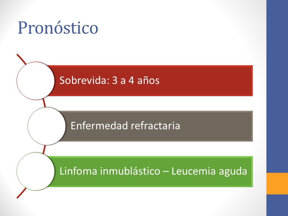 Pronóstico Sobrevida: 3 a 4 años Enfermedad refractaria Linfoma inmublástico – Leucemia aguda