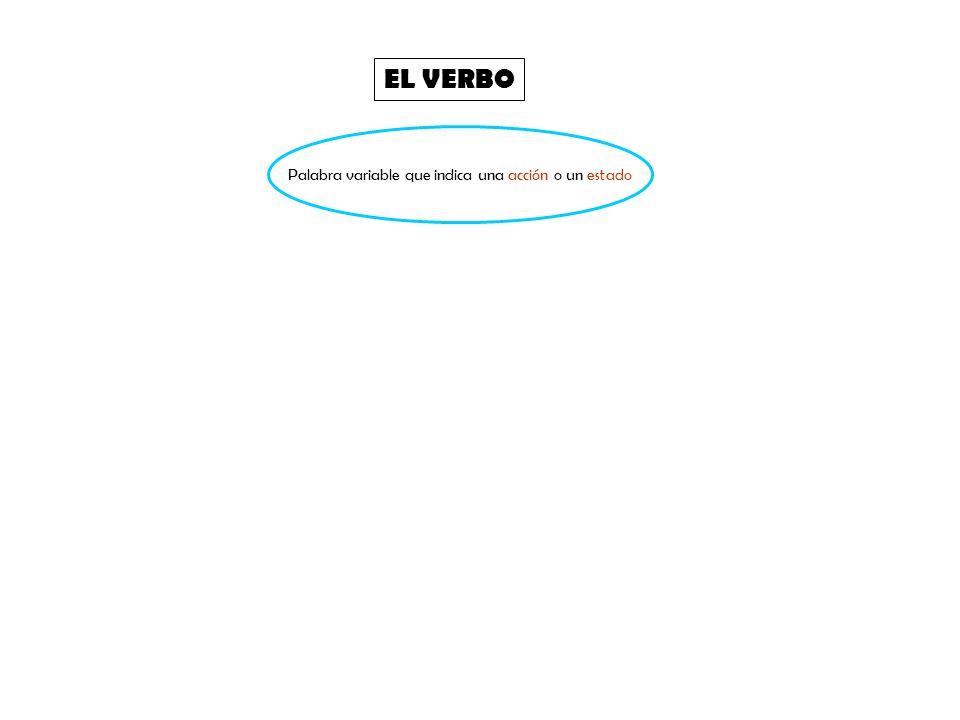 EL VERBO Palabra variable que indica una acción o un estado