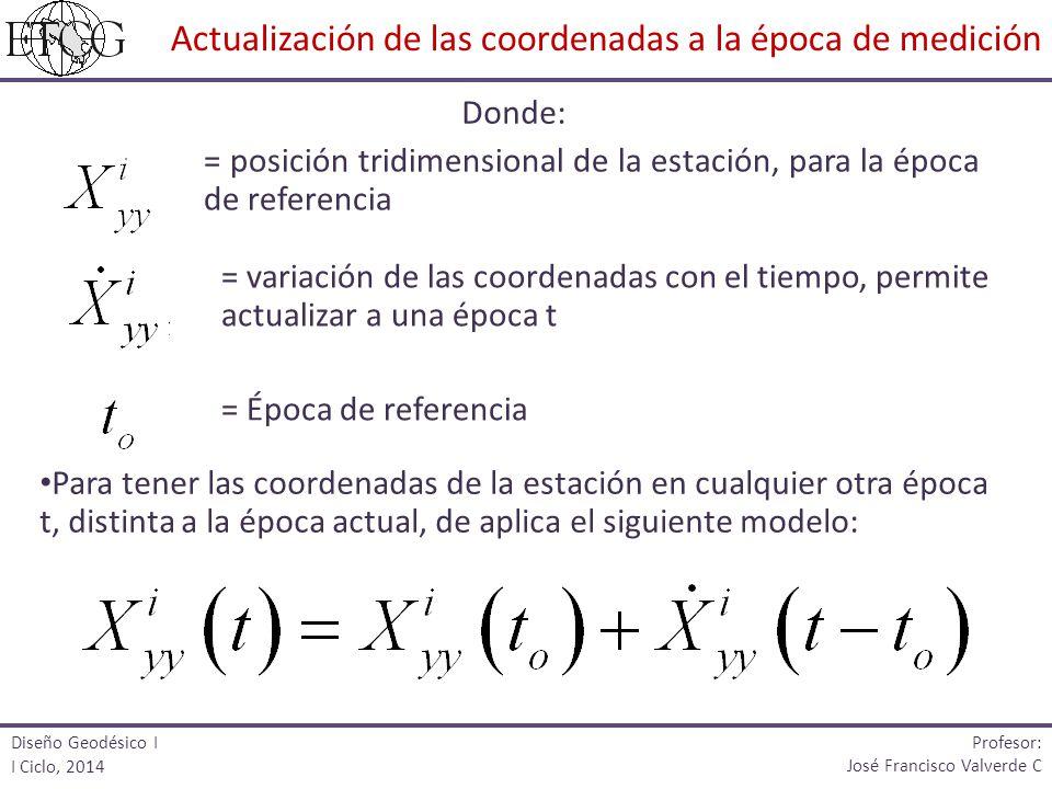 Donde: Para tener las coordenadas de la estación en cualquier otra época t, distinta a la época actual, de aplica el siguiente modelo: = posición trid