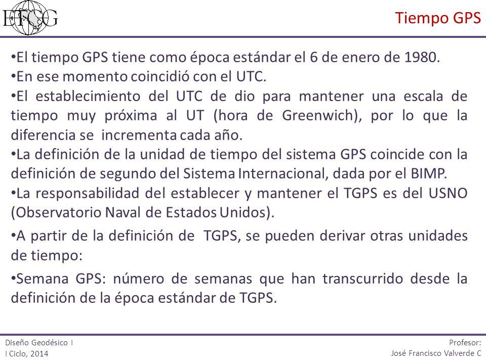 El tiempo GPS tiene como época estándar el 6 de enero de 1980. En ese momento coincidió con el UTC. El establecimiento del UTC de dio para mantener un