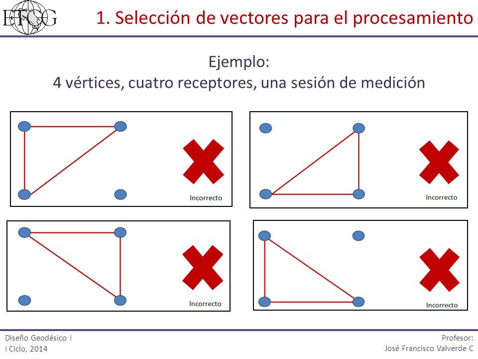 Diseño Geodésico I I Ciclo, 2014 Profesor: José Francisco Valverde C 1. Selección de vectores para el procesamiento Ejemplo: 4 vértices, cuatro recept