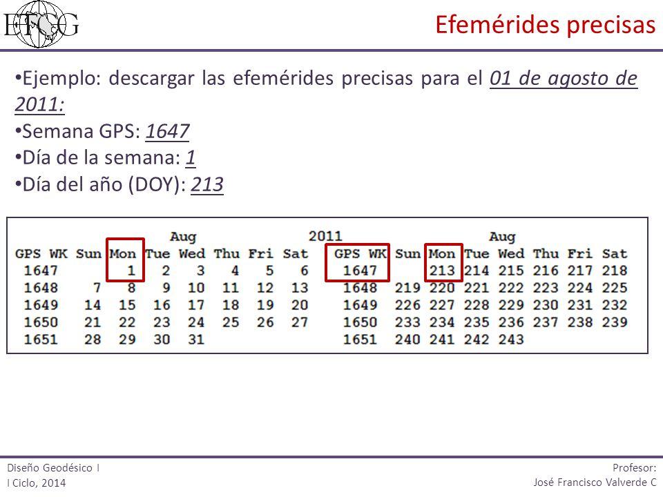 Ejemplo: descargar las efemérides precisas para el 01 de agosto de 2011: Semana GPS: 1647 Día de la semana: 1 Día del año (DOY): 213 Diseño Geodésico