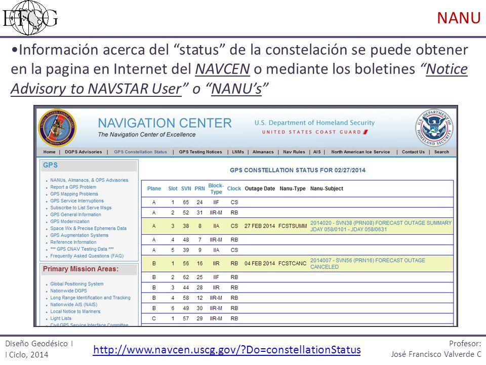 Información acerca del status de la constelación se puede obtener en la pagina en Internet del NAVCEN o mediante los boletines Notice Advisory to NAVS