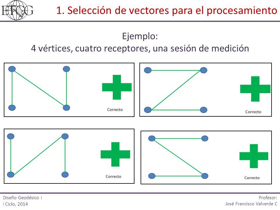 Profesor: José Francisco Valverde C Diseño Geodésico I I Ciclo, 2014 CSRS: http://www.geod.nrcan.gc.ca/index_e.phphttp://www.geod.nrcan.gc.ca/index_e.php