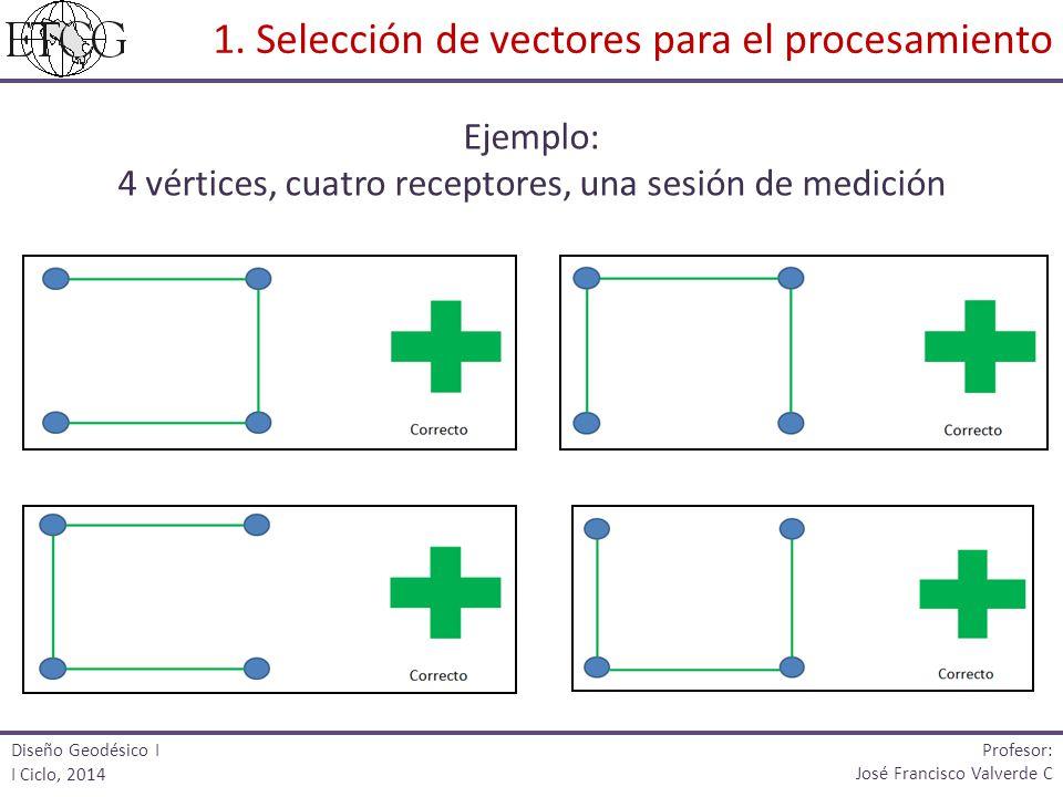 Diseño Geodésico I I Ciclo, 2014 Profesor: José Francisco Valverde C Ejemplo: 4 vértices, cuatro receptores, una sesión de medición 1. Selección de ve