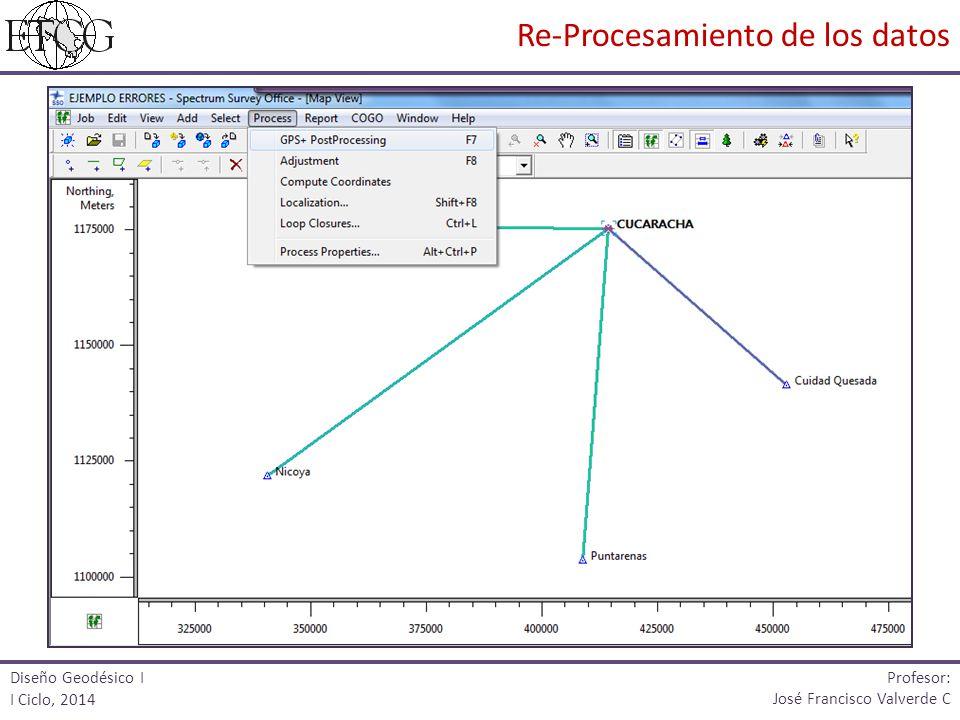 Diseño Geodésico I I Ciclo, 2014 Profesor: José Francisco Valverde C Re-Procesamiento de los datos
