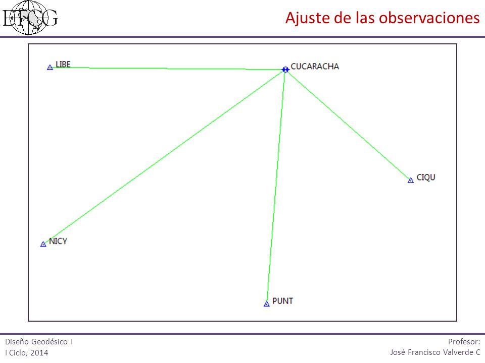 Diseño Geodésico I I Ciclo, 2014 Profesor: José Francisco Valverde C Ajuste de las observaciones