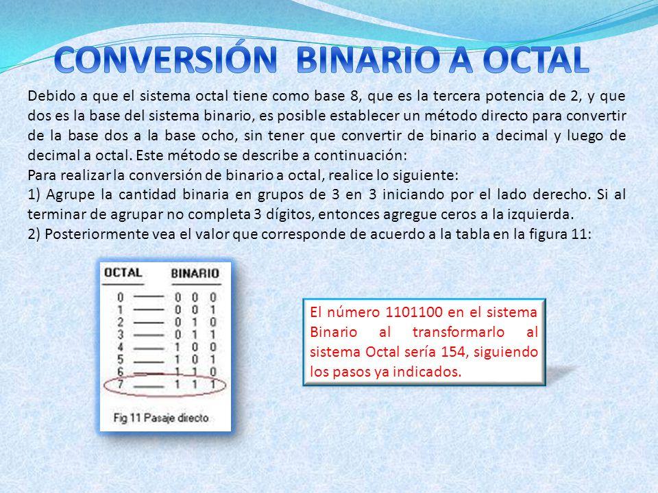 Debido a que el sistema octal tiene como base 8, que es la tercera potencia de 2, y que dos es la base del sistema binario, es posible establecer un m