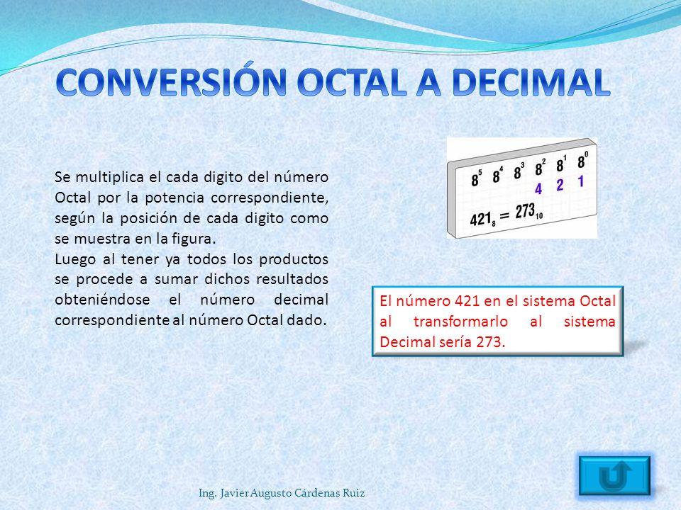 Ing. Javier Augusto Cárdenas Ruiz Se multiplica el cada digito del número Octal por la potencia correspondiente, según la posición de cada digito como