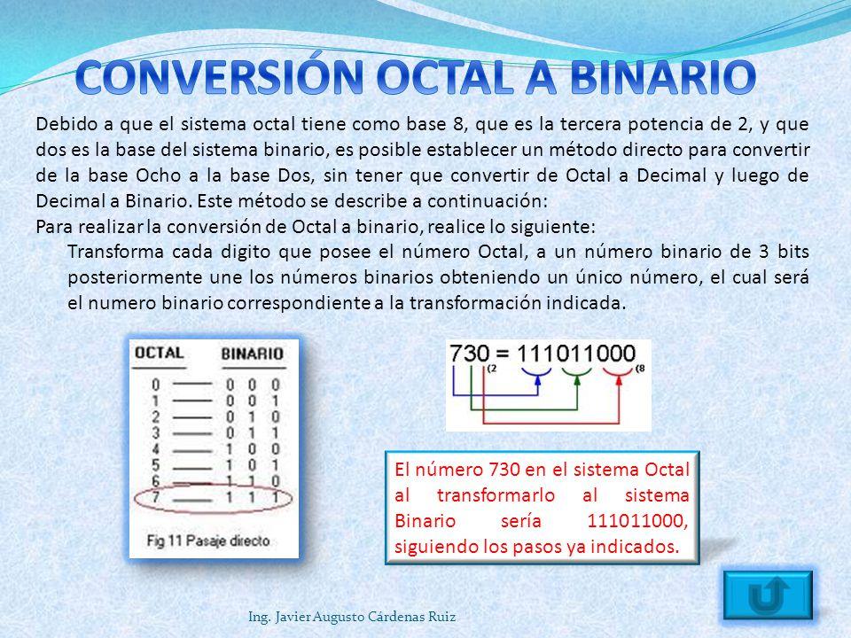 Ing. Javier Augusto Cárdenas Ruiz Debido a que el sistema octal tiene como base 8, que es la tercera potencia de 2, y que dos es la base del sistema b