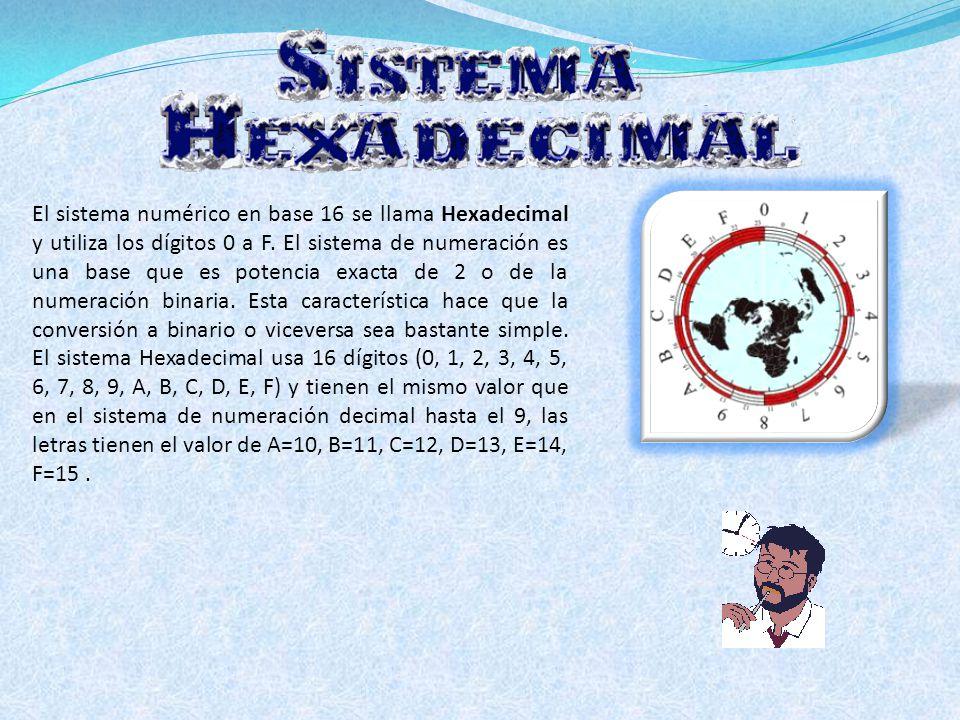 El sistema numérico en base 16 se llama Hexadecimal y utiliza los dígitos 0 a F. El sistema de numeración es una base que es potencia exacta de 2 o de